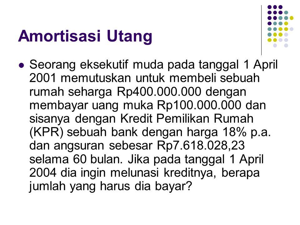 Amortisasi Utang Seorang eksekutif muda pada tanggal 1 April 2001 memutuskan untuk membeli sebuah rumah seharga Rp400.000.000 dengan membayar uang muka Rp100.000.000 dan sisanya dengan Kredit Pemilikan Rumah (KPR) sebuah bank dengan harga 18% p.a.