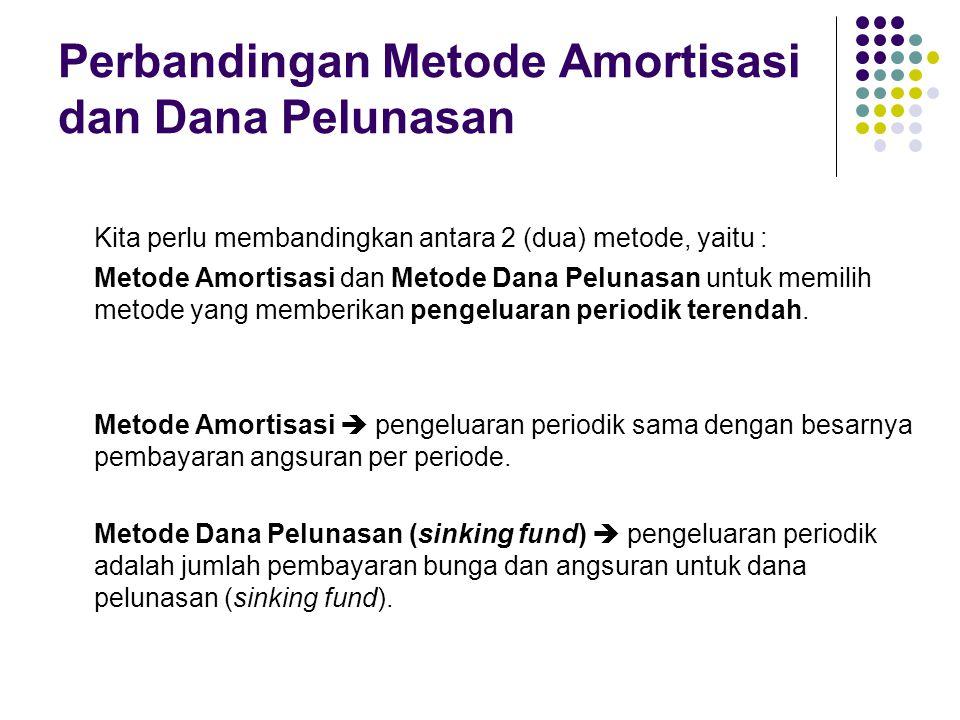 Perbandingan Metode Amortisasi dan Dana Pelunasan Kita perlu membandingkan antara 2 (dua) metode, yaitu : Metode Amortisasi dan Metode Dana Pelunasan untuk memilih metode yang memberikan pengeluaran periodik terendah.