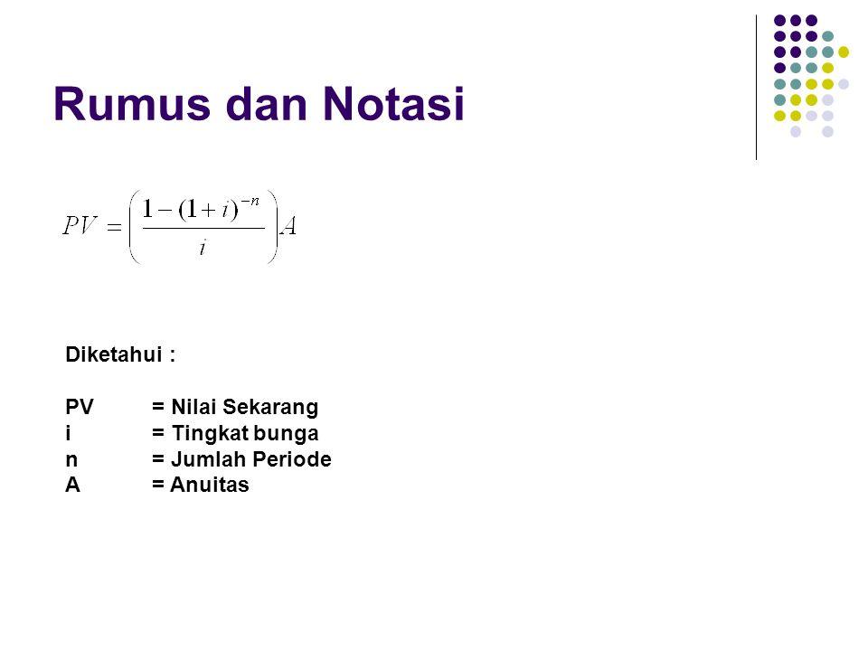 Rumus dan Notasi Diketahui : PV= Nilai Sekarang i= Tingkat bunga n= Jumlah Periode A= Anuitas
