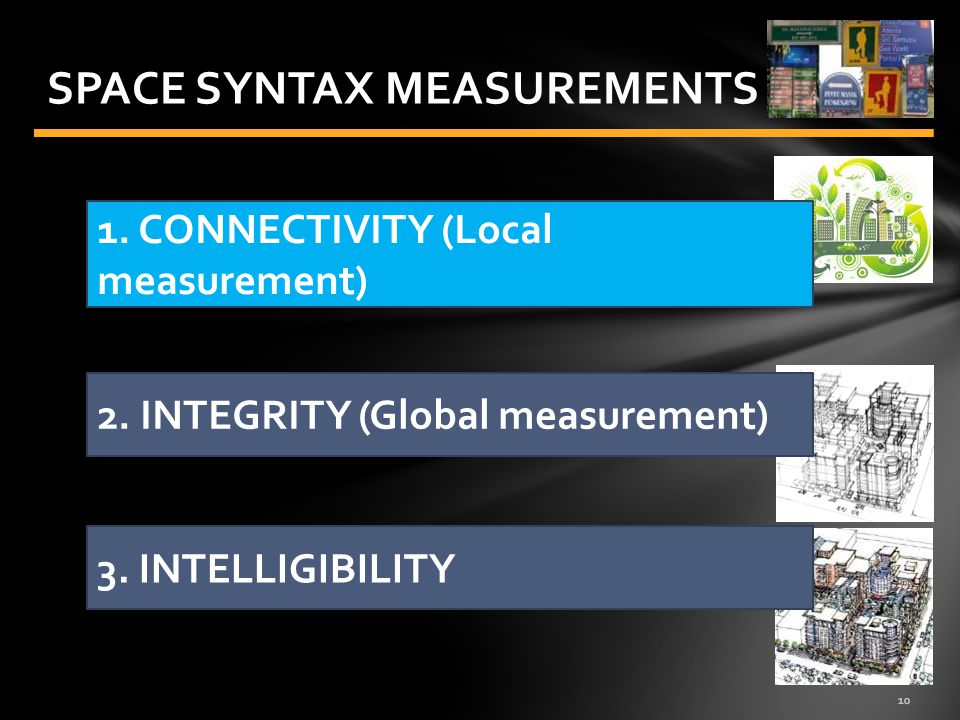10 SPACE SYNTAX MEASUREMENTS 1. CONNECTIVITY (Local measurement) 2. INTEGRITY (Global measurement) 3. INTELLIGIBILITY