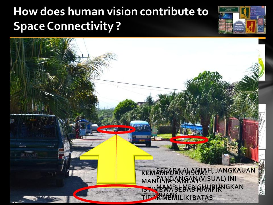 2 How does human vision contribute to Space Connectivity ? Ilustration … KEMAMPUAN VISUAL MANUSIA SANGAT ISTIMEWA SEBAB HAMPIR TIDAK MEMILIKI BATAS SE