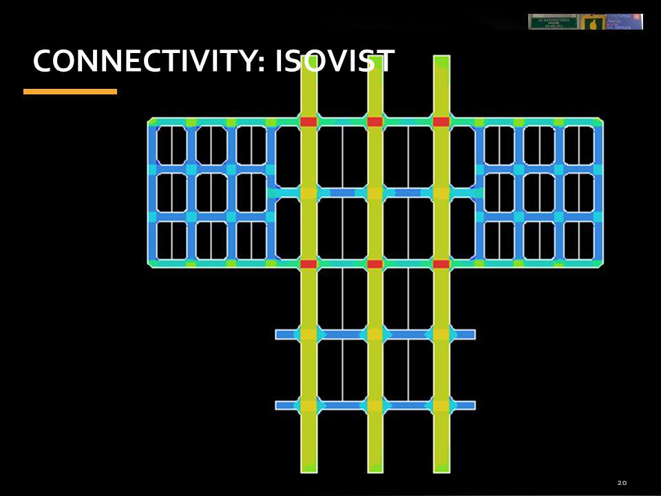 20 CONNECTIVITY: ISOVIST