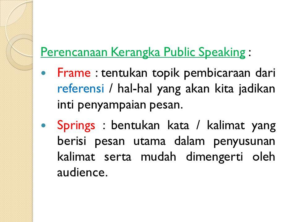 Elemen Pendukung Public Speaking : Intonasi : berkaitan dengan lagu kalimat untuk tujuan tertentu. Power Voice : erat hubungannya dengan jumlah audien