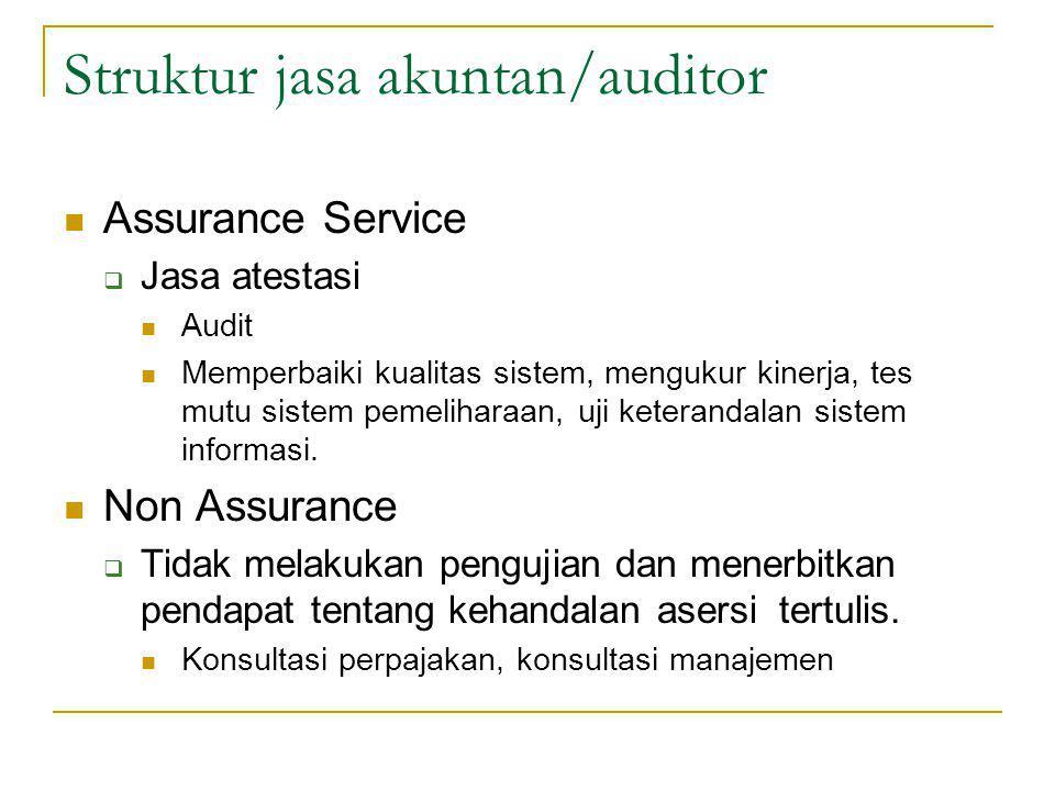 Struktur jasa akuntan/auditor Assurance Service  Jasa atestasi Audit Memperbaiki kualitas sistem, mengukur kinerja, tes mutu sistem pemeliharaan, uji keterandalan sistem informasi.