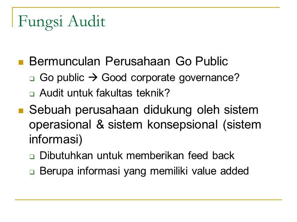 Fungsi Audit Bermunculan Perusahaan Go Public  Go public  Good corporate governance.