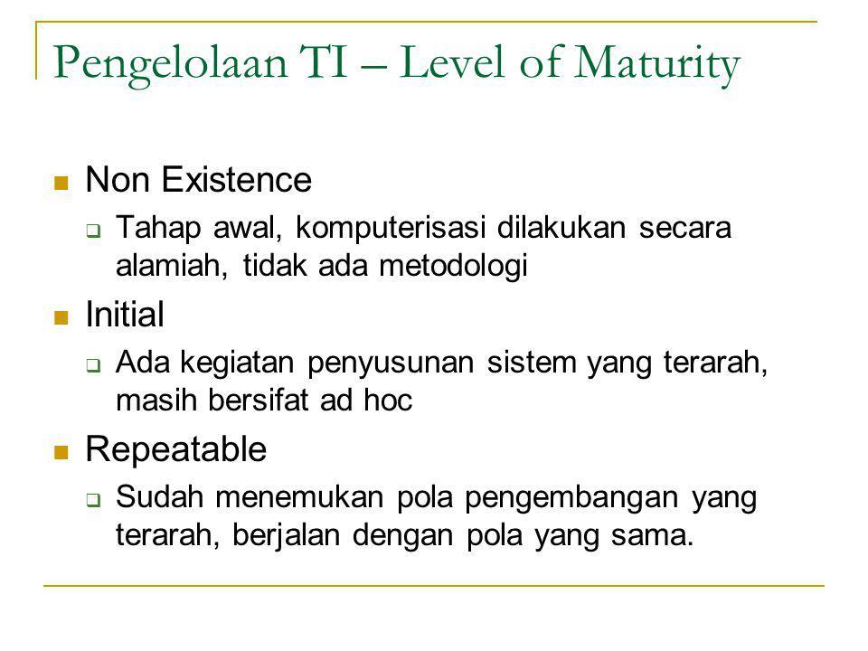 Pengelolaan TI – Level of Maturity Non Existence  Tahap awal, komputerisasi dilakukan secara alamiah, tidak ada metodologi Initial  Ada kegiatan penyusunan sistem yang terarah, masih bersifat ad hoc Repeatable  Sudah menemukan pola pengembangan yang terarah, berjalan dengan pola yang sama.