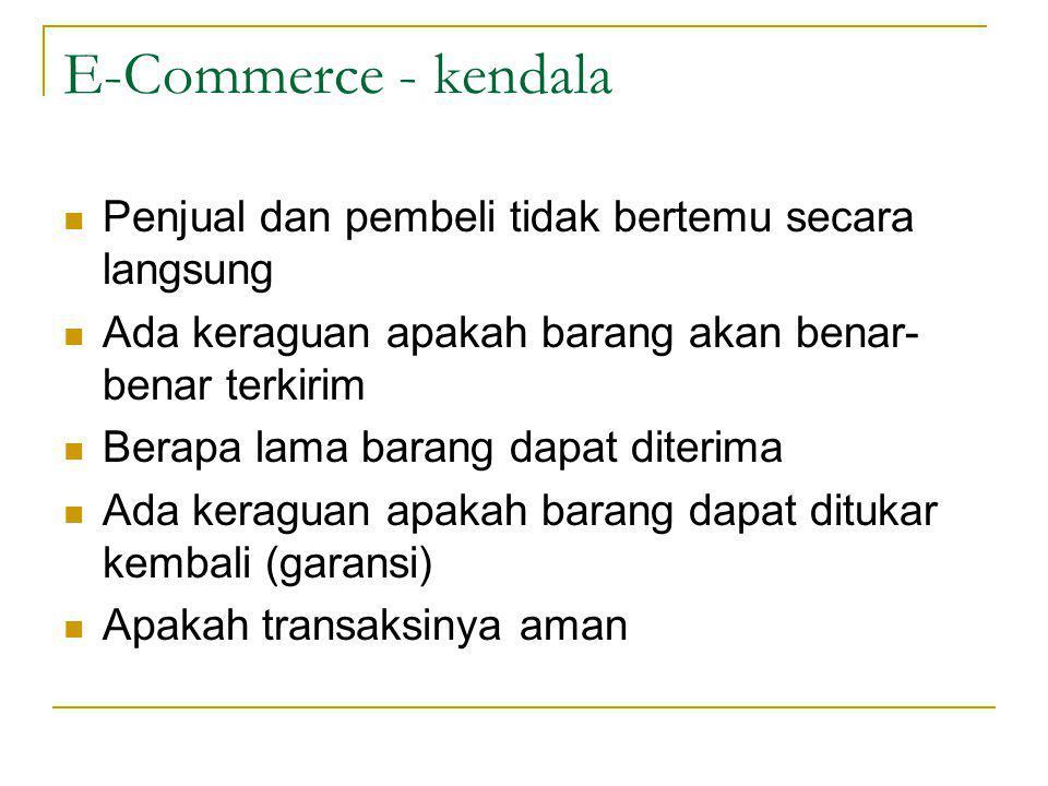 E-Commerce - kendala Penjual dan pembeli tidak bertemu secara langsung Ada keraguan apakah barang akan benar- benar terkirim Berapa lama barang dapat diterima Ada keraguan apakah barang dapat ditukar kembali (garansi) Apakah transaksinya aman