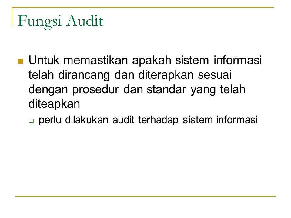 Fungsi Audit Untuk memastikan apakah sistem informasi telah dirancang dan diterapkan sesuai dengan prosedur dan standar yang telah diteapkan  perlu dilakukan audit terhadap sistem informasi