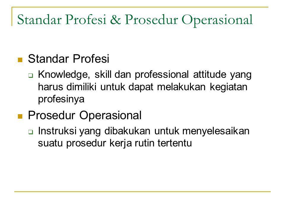 Standar Profesi & Prosedur Operasional Standar Profesi  Knowledge, skill dan professional attitude yang harus dimiliki untuk dapat melakukan kegiatan profesinya Prosedur Operasional  Instruksi yang dibakukan untuk menyelesaikan suatu prosedur kerja rutin tertentu