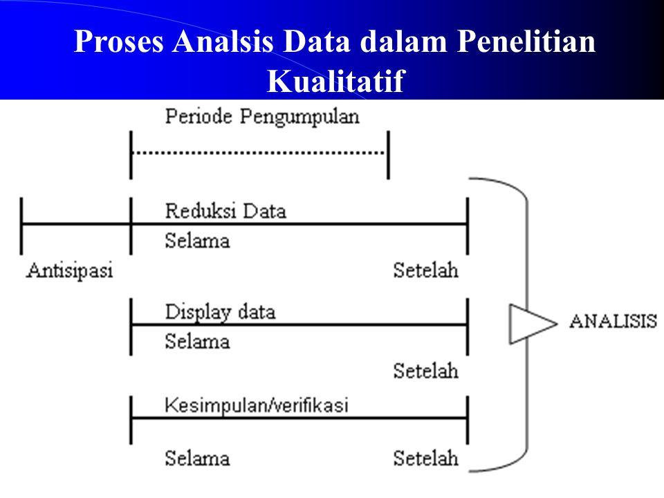 Proses Analsis Data dalam Penelitian Kualitatif