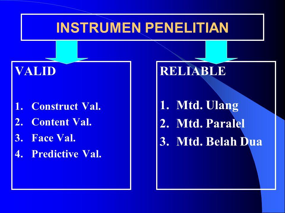 INSTRUMEN PENELITIAN VALID 1.Construct Val.2.Content Val.