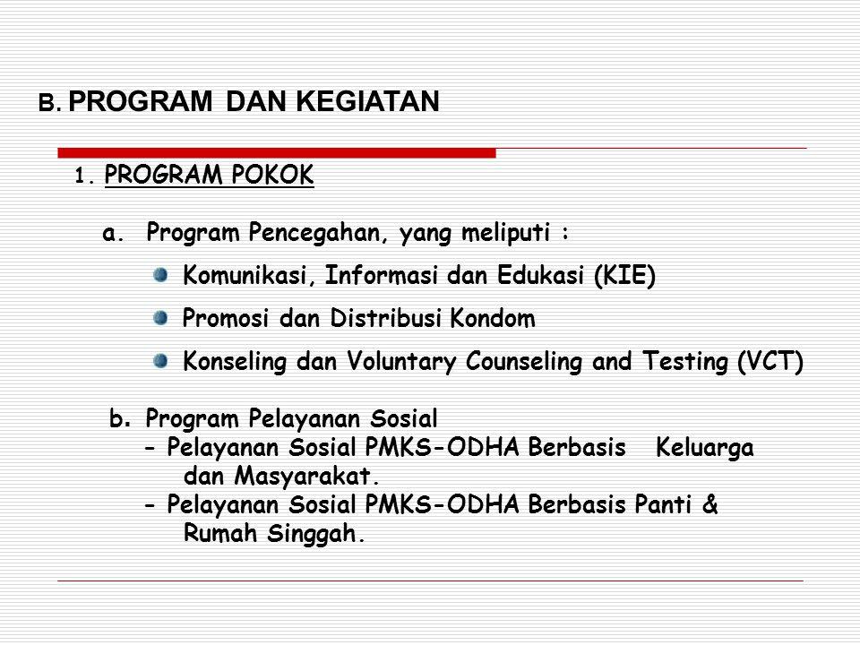 a. Program Pencegahan, yang meliputi : Komunikasi, Informasi dan Edukasi (KIE) Promosi dan Distribusi Kondom Konseling dan Voluntary Counseling and Te