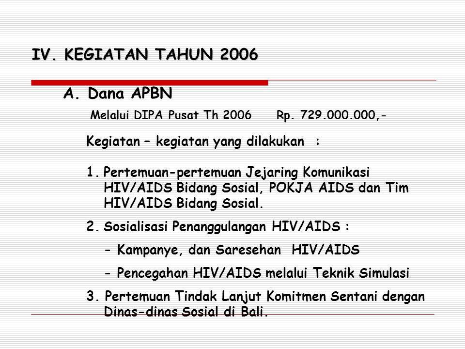 IV. KEGIATAN TAHUN 2006 A. Dana APBN 1.Pertemuan-pertemuan Jejaring Komunikasi HIV/AIDS Bidang Sosial, POKJA AIDS dan Tim HIV/AIDS Bidang Sosial. 2.So