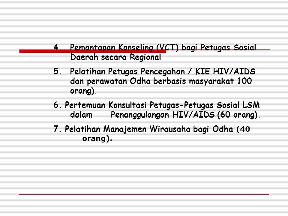 4.Pemantapan Konseling (VCT) bagi Petugas Sosial Daerah secara Regional 5.Pelatihan Petugas Pencegahan / KIE HIV/AIDS dan perawatan Odha berbasis masy