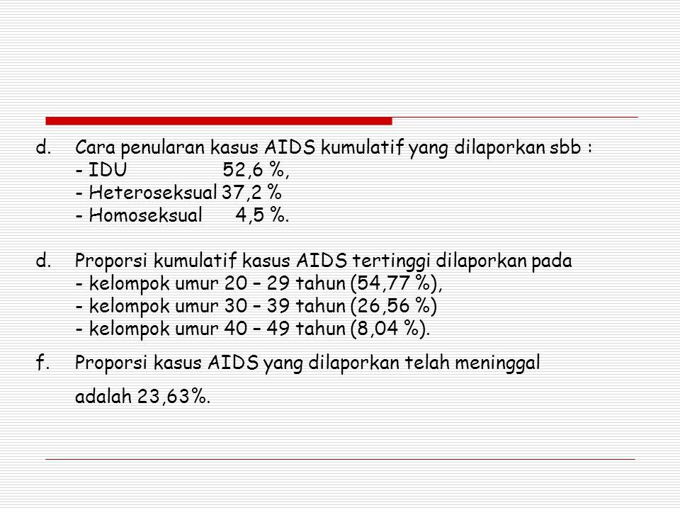 d.Cara penularan kasus AIDS kumulatif yang dilaporkan sbb : - IDU 52,6 %, - Heteroseksual 37,2 % - Homoseksual 4,5 %.