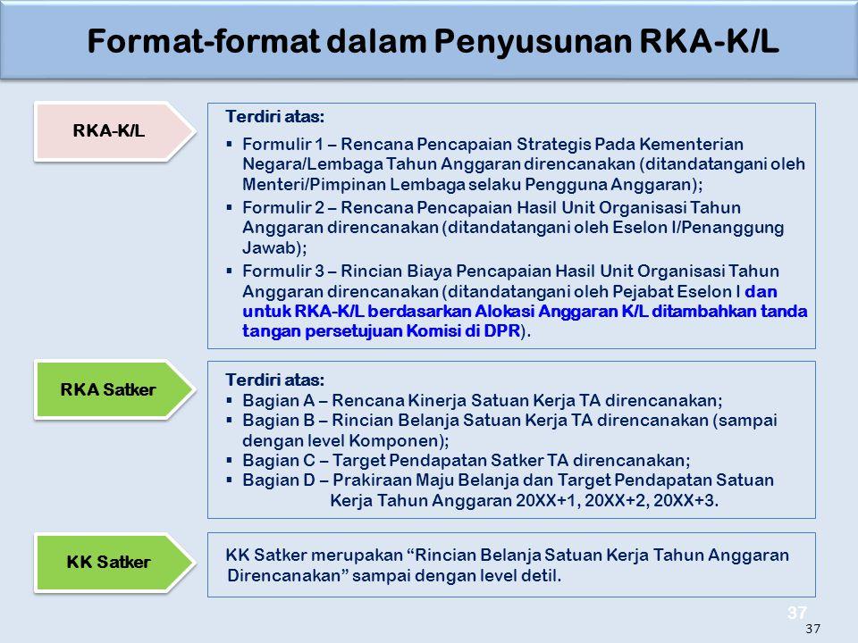 Format-format dalam Penyusunan RKA-K/L 37 Terdiri atas:  Formulir 1 – Rencana Pencapaian Strategis Pada Kementerian Negara/Lembaga Tahun Anggaran direncanakan (ditandatangani oleh Menteri/Pimpinan Lembaga selaku Pengguna Anggaran);  Formulir 2 – Rencana Pencapaian Hasil Unit Organisasi Tahun Anggaran direncanakan (ditandatangani oleh Eselon I/Penanggung Jawab);  Formulir 3 – Rincian Biaya Pencapaian Hasil Unit Organisasi Tahun Anggaran direncanakan (ditandatangani oleh Pejabat Eselon I dan untuk RKA-K/L berdasarkan Alokasi Anggaran K/L ditambahkan tanda tangan persetujuan Komisi di DPR).