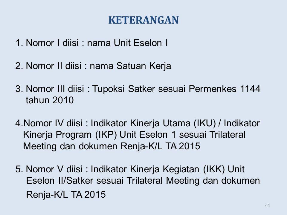 1. Nomor I diisi : nama Unit Eselon I 2. Nomor II diisi : nama Satuan Kerja 3. Nomor III diisi : Tupoksi Satker sesuai Permenkes 1144 tahun 2010 4.Nom