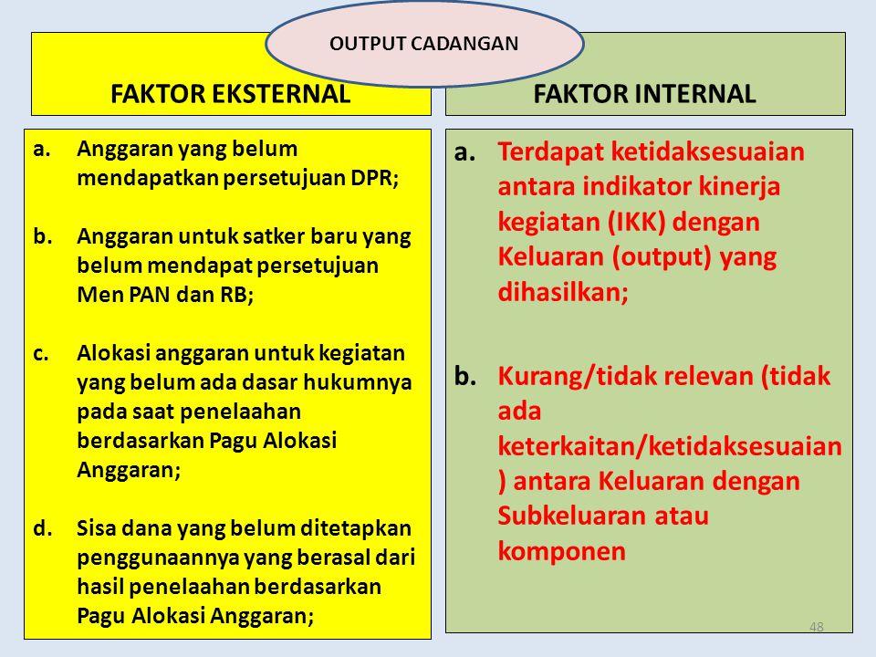 FAKTOR EKSTERNAL a.Anggaran yang belum mendapatkan persetujuan DPR; b.Anggaran untuk satker baru yang belum mendapat persetujuan Men PAN dan RB; c.Alokasi anggaran untuk kegiatan yang belum ada dasar hukumnya pada saat penelaahan berdasarkan Pagu Alokasi Anggaran; d.Sisa dana yang belum ditetapkan penggunaannya yang berasal dari hasil penelaahan berdasarkan Pagu Alokasi Anggaran; FAKTOR INTERNAL a.Terdapat ketidaksesuaian antara indikator kinerja kegiatan (IKK) dengan Keluaran (output) yang dihasilkan; b.Kurang/tidak relevan (tidak ada keterkaitan/ketidaksesuaian ) antara Keluaran dengan Subkeluaran atau komponen 48 OUTPUT CADANGAN