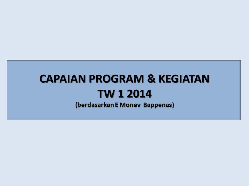 CAPAIAN PROGRAM & KEGIATAN TW 1 2014 (berdasarkan E Monev Bappenas)