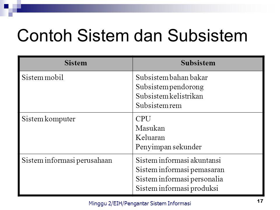 17 Contoh Sistem dan Subsistem SistemSubsistem Sistem mobilSubsistem bahan bakar Subsistem pendorong Subsistem kelistrikan Subsistem rem Sistem komput