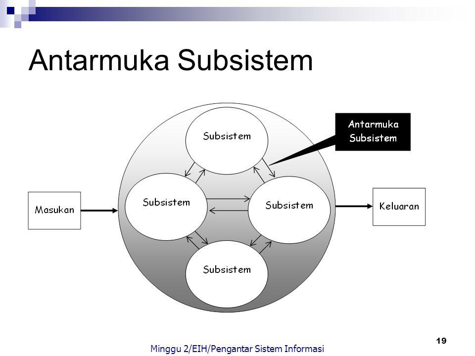 19 Antarmuka Subsistem Minggu 2/EIH/Pengantar Sistem Informasi