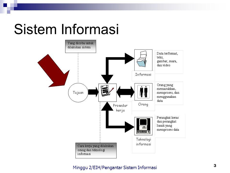 14 Kendala Batas Batas tidak harus menjadi kekangan  IOS merupakan implementasi dari hal ini  Contoh kesuksesan IOS: Walmart dan P&G Kehadiran virtual enterprise Minggu 2/EIH/Pengantar Sistem Informasi