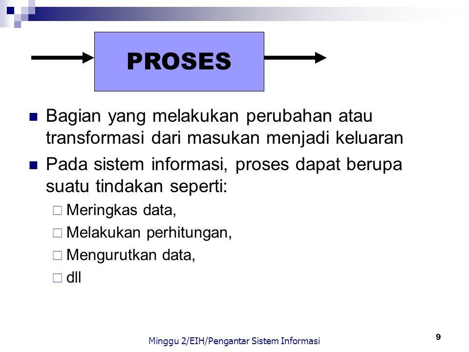 10 Merupakan hasil dari pemrosesan Pada sistem informasi, keluaran bisa berupa :  suatu informasi,  saran,  cetakan laporan,  dan sebagainya KELUARAN Minggu 2/EIH/Pengantar Sistem Informasi