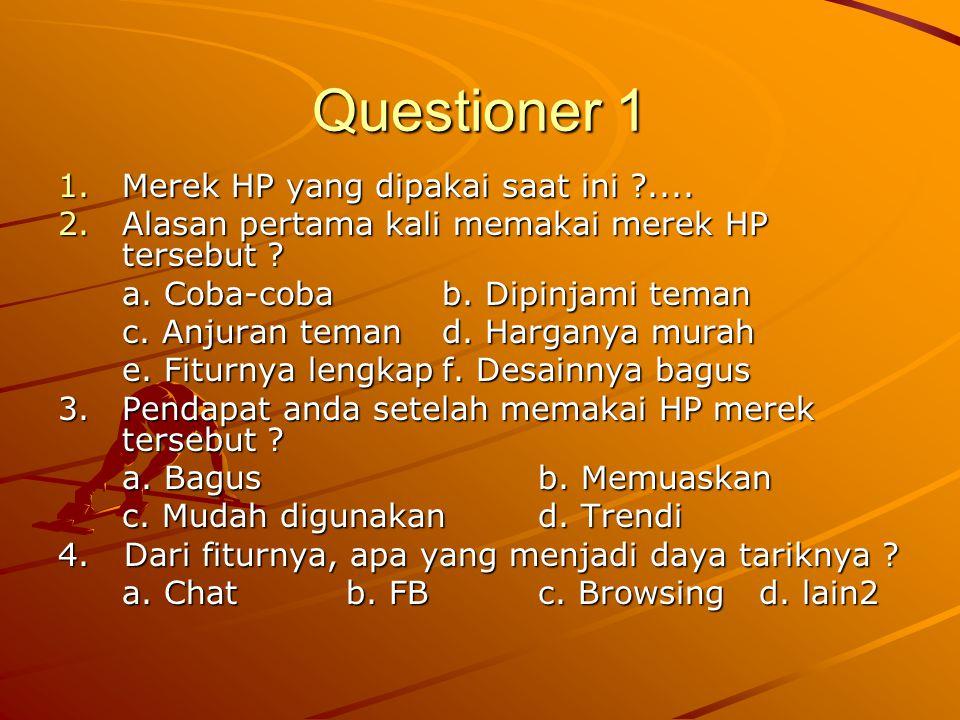 Questioner 1 1.Merek HP yang dipakai saat ini ?.... 2.Alasan pertama kali memakai merek HP tersebut ? a. Coba-cobab. Dipinjami teman c. Anjuran temand