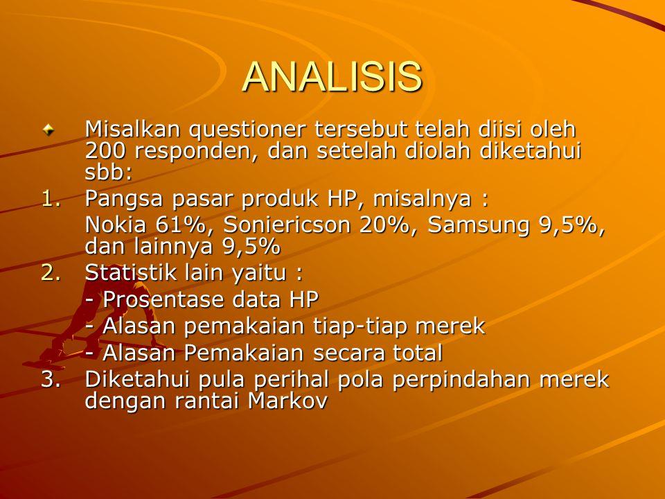 ANALISIS Misalkan questioner tersebut telah diisi oleh 200 responden, dan setelah diolah diketahui sbb: 1.Pangsa pasar produk HP, misalnya : Nokia 61%