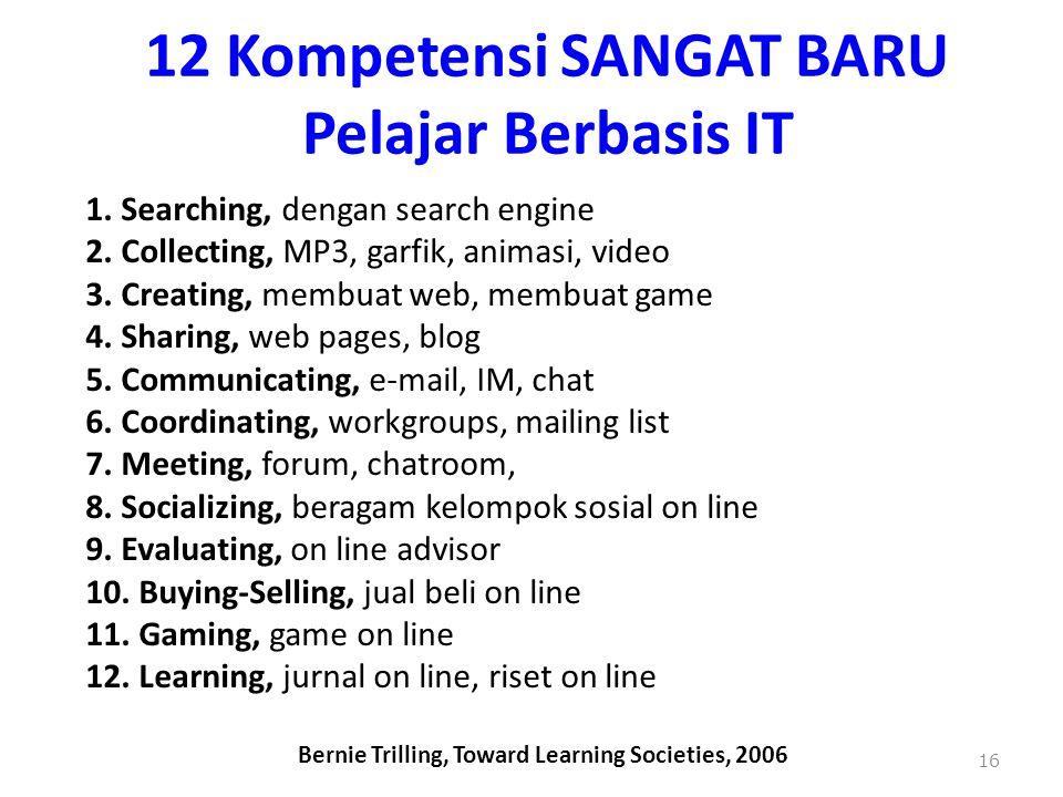 12 Kompetensi SANGAT BARU Pelajar Berbasis IT 1.Searching, dengan search engine 2.