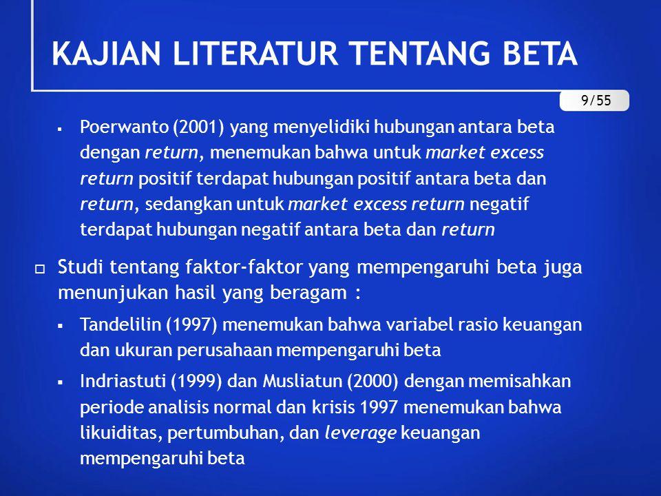 KAJIAN LITERATUR TENTANG BETA  Sufiyati dan Na'im (2002) membuktikan bahwa beta dipengaruhi oleh ukuran perusahaan  Suherman (2001) menguji pengaruh variabel dividen, pertumbuhan aset, ukuran perusahaan, likuiditas, leverage keuangan, volatilitas laba, dan beta akuntansi terhadap beta.