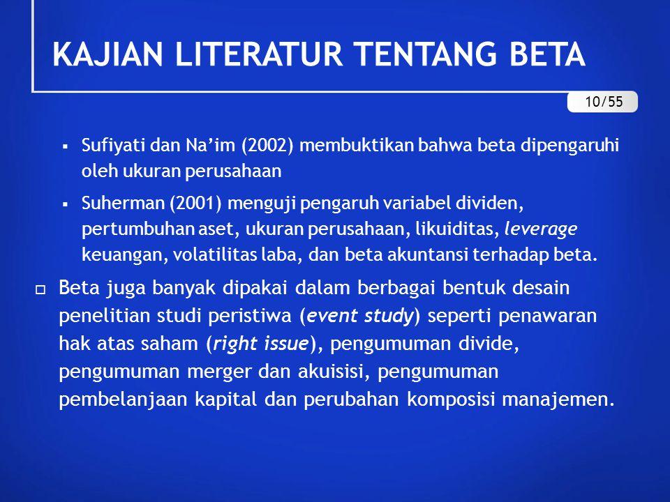KAJIAN LITERATUR TENTANG BETA Catatan Penting:  Sebagian besar penelitian tersebut mengungkapkan hasil yang tidak konsisten dengan teori.