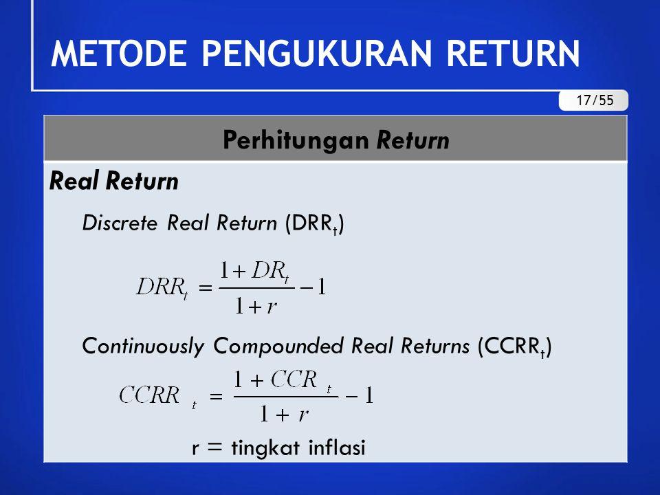 TEKNIK ESTIMASI BETA  Estimasi beta dengan indeks tunggal mengacu pada periode waktu analisis yang sama untuk return individual dan return pasar.