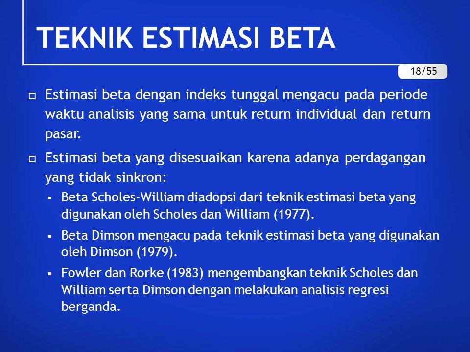 TEKNIK ESTIMASI BETA 1.Beta Indeks Tunggal (  i IT ) 2. Beta Scholes-William (  SW ) 19/55