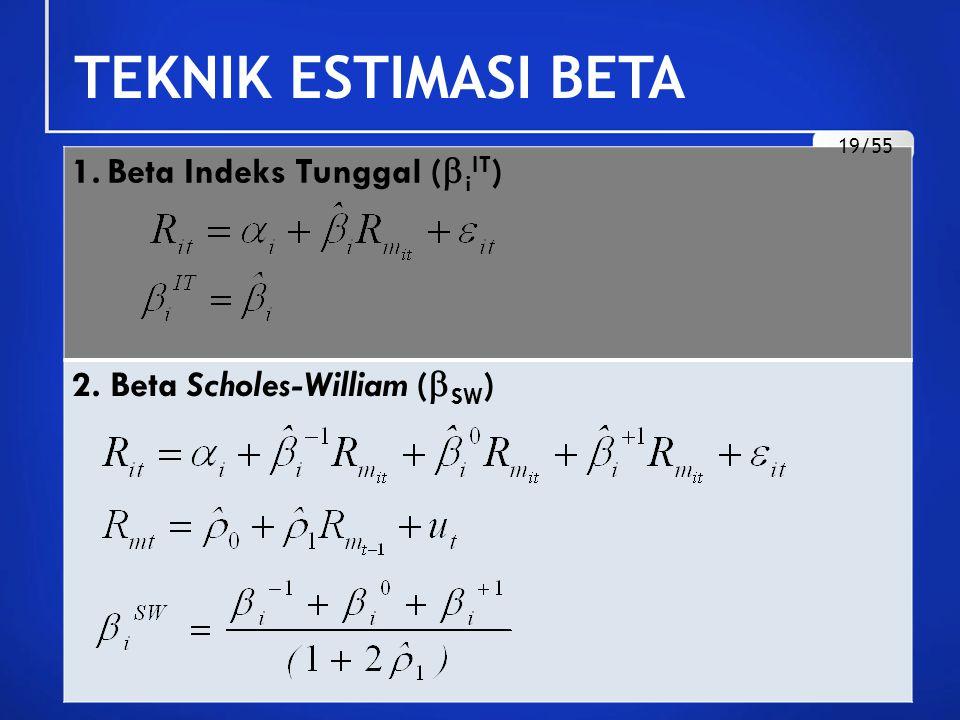 TEKNIK ESTIMASI BETA 3. Beta Dimson (  i DM ) 20/55