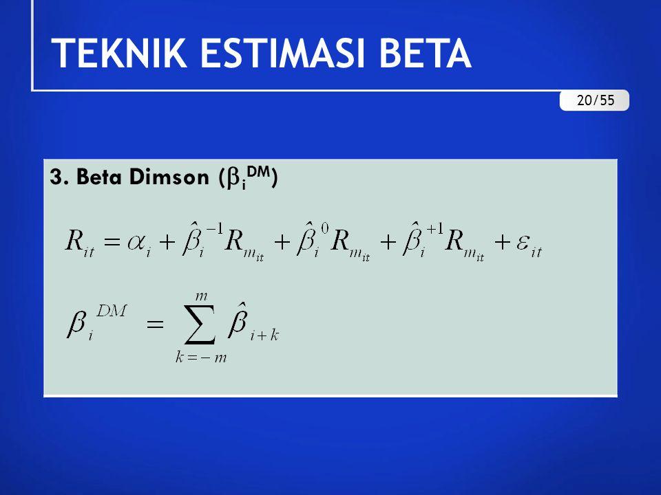 TEKNIK ESTIMASI BETA 2. Beta Fowler-Rorke (  i FR ) 21/55