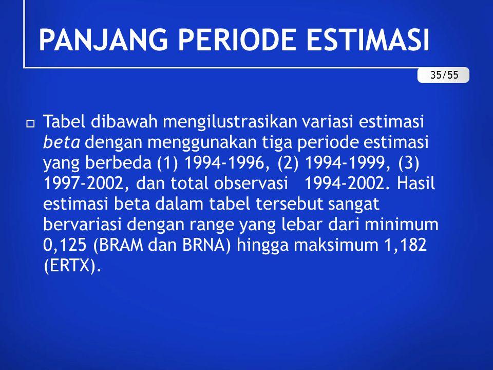 No TICK Estimasi Beta 1994-2002 9 tahun 1997-2002 6 tahun 2000-2002 3 tahun Range 1AQUA0,3540,4310,1260,305 2BRAM1,0561,1150,9900,125 3BRNA1,0671,1641,0390,125 4BRPT1,6741,7821,9570,283 5EKAD0,4920,6170,7780,287 6ERTX-0,018-0,0781,1041,182 7HMSP1,3271,4031,4900,164 8INKP1,1471,2211,3790,232 9INTD0,6190,7401,1450,527 10KICI0,7140,7461,0650,350 11KLBF1,7601,7251,1150,646 12LION0,4650,4720,7230,258 13MLPL2,2782,3351,6530,682 14PGIN0,3040,1890,4360,247 15SCCO0,4480,517-0,1160,634 16SMCB1,9662,1031,5360,566 17SOBI0,9871,0960,6500,445 18SRSN1,0871,4151,4580,371 Mean0,9851,0551,0290,070 Tabel: Estimasi Beta dengan Lama Periode Pengamatan yang Berbeda; Model Pasar Indeks Tunggal dengan Return Bulanan Periode Estimasi 1994- 2002 36/55
