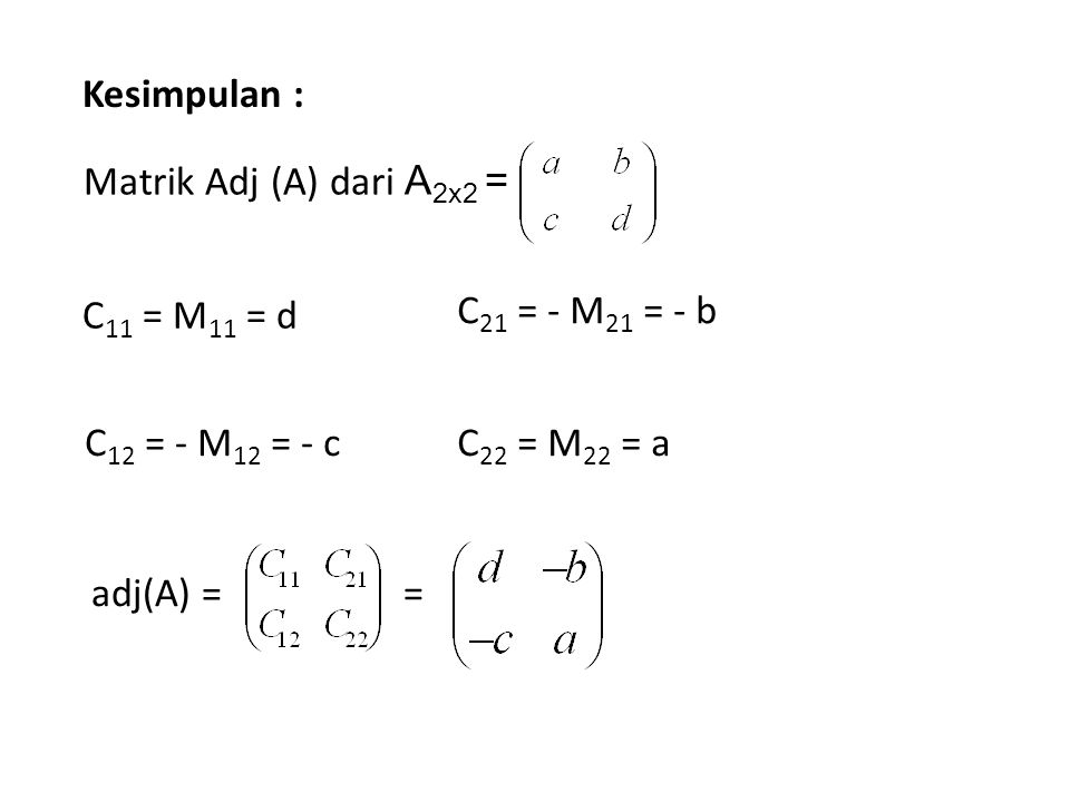 Matrik Adj (A) dari A 2x2 = C 11 = M 11 = d C 12 = - M 12 = - c C 21 = - M 21 = - b C 22 = M 22 = a = adj(A) = Kesimpulan :
