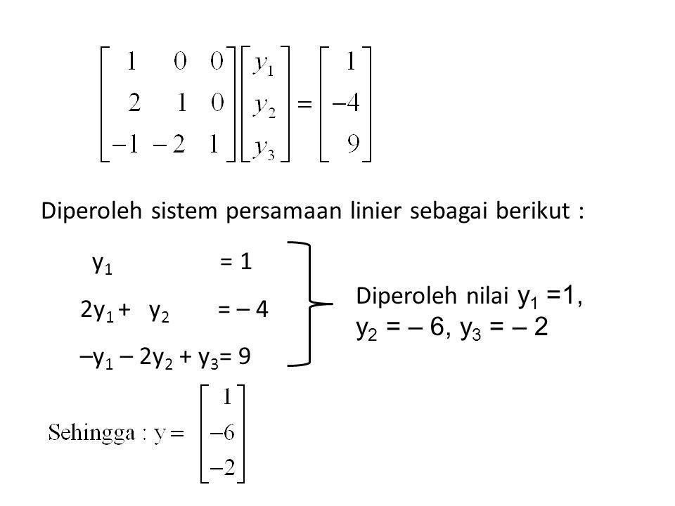 Diperoleh sistem persamaan linier sebagai berikut : y 1 = 1 2y 1 + y 2 = – 4 –y 1 – 2y 2 + y 3 = 9 Diperoleh nilai y 1 =1, y 2 = – 6, y 3 = – 2
