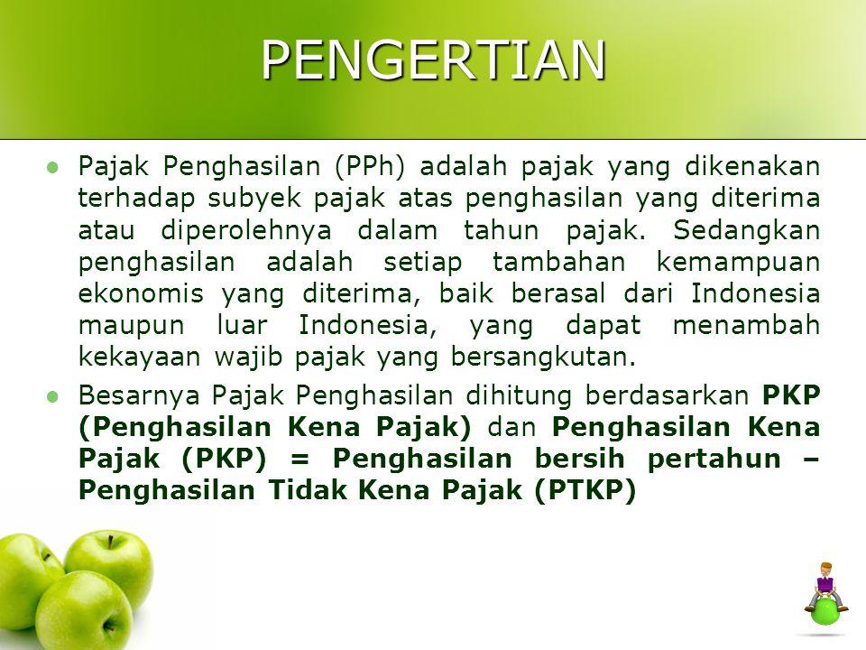 PAJAK PENGHASILAN Suranto, S.Pd, M.Pd