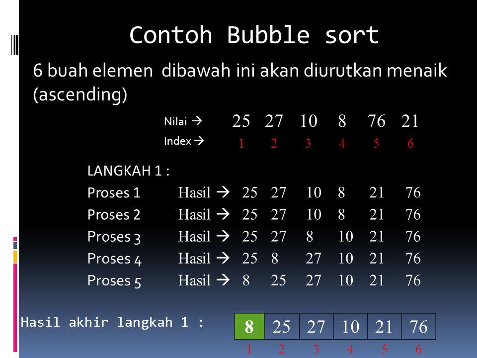 Contoh Bubble sort 6 buah elemen dibawah ini akan diurutkan menaik (ascending) 25271087621 123456 LANGKAH 1 : Proses 1 Hasil  2527108 2176 Proses 2 H