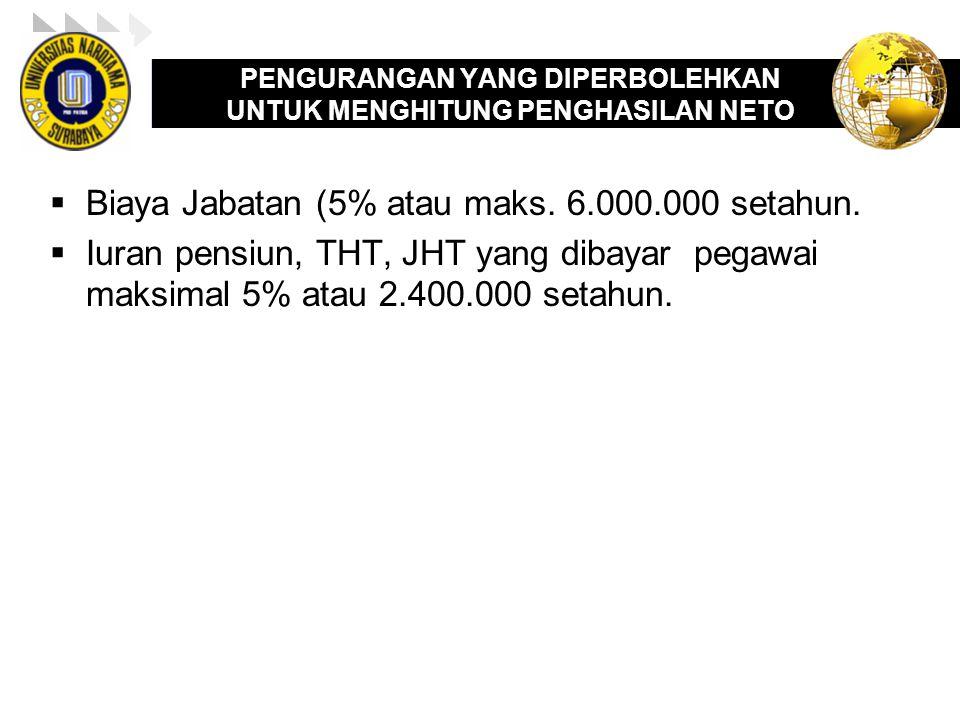 LOGO Penghitungan PPh 21 Bukan pegawai yang bersifat kesinambungan (syarat PTKP tidak terpenuhi)  Tidak memenuhi syarat komulatif : Punya NPWP, Hanya memperoleh penghasilan dari pemotong pajak, dan tdk punya penghasilan.