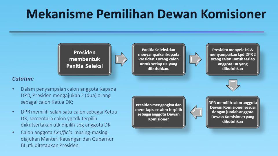 Presiden membentuk Panitia Seleksi Panitia Seleksi dan menyampaikan kepada Presiden 3 orang calon untuk setiap DK yang dibutuhkan. Presiden menyeleksi