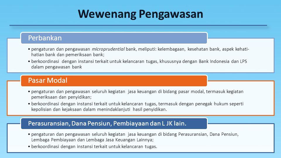 pengaturan dan pengawasan microprudential bank, meliputi: kelembagaan, kesehatan bank, aspek kehati- hatian bank dan pemeriksaan bank; berkoordinasi d