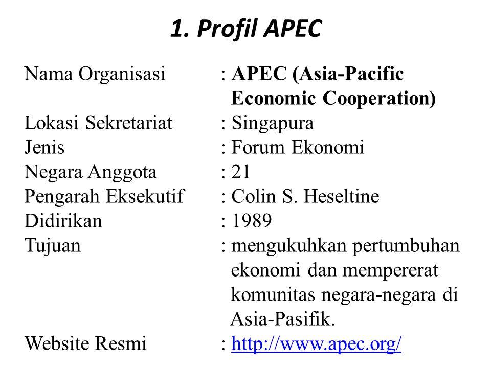 1. Profil APEC Nama Organisasi: APEC (Asia-Pacific Economic Cooperation) Lokasi Sekretariat: Singapura Jenis: Forum Ekonomi Negara Anggota: 21 Pengara
