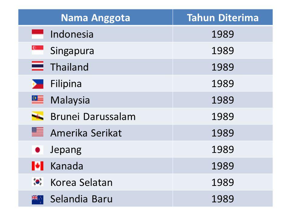 Nama AnggotaTahun Diterima Indonesia1989 Singapura1989 Thailand1989 Filipina1989 Malaysia1989 Brunei Darussalam1989 Amerika Serikat1989 Jepang1989 Kanada1989 Korea Selatan1989 Selandia Baru1989
