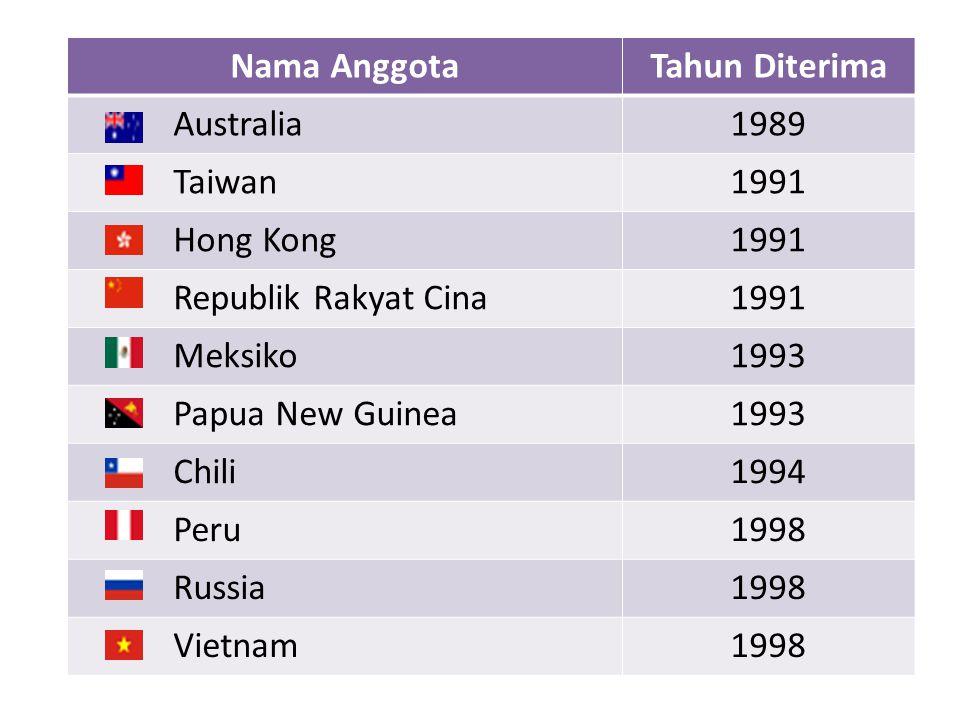 Nama AnggotaTahun Diterima Australia1989 Taiwan1991 Hong Kong1991 Republik Rakyat Cina1991 Meksiko1993 Papua New Guinea1993 Chili1994 Peru1998 Russia1