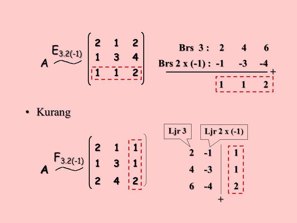 KurangKurang E 3.2(-1) Brs 3 : 2 4 6 Brs 2 x (-1) : -1 -3 -4 + 1 1 2 246-3-4 1 1 2 + Ljr 3 Ljr 2 x (-1) F 3.2(-1) A A 2 1 2 1 3 4 1 1 2 2 1 1 1 3 1 2
