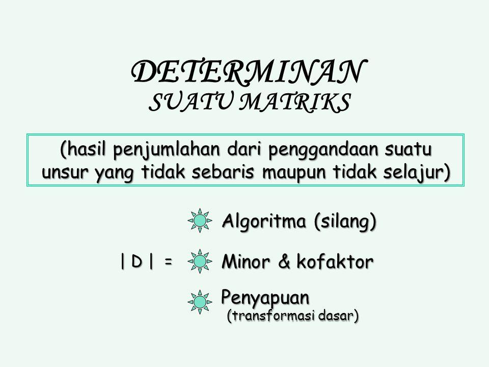 DETERMINAN SUATU MATRIKS (hasil penjumlahan dari penggandaan suatu unsur yang tidak sebaris maupun tidak selajur) | D | = Minor & kofaktor Algoritma (