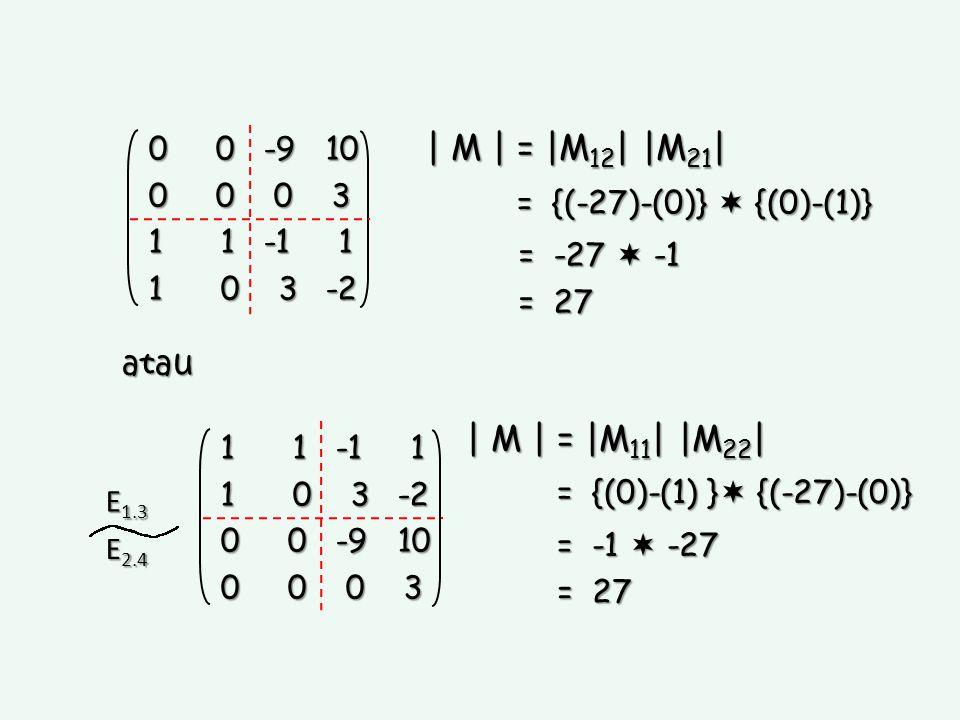 0 0 -9 10 0 0 -9 10 0 0 0 3 0 0 0 3 1 1 -1 1 1 1 -1 1 1 0 3 -2 1 0 3 -2 | M | = |M 12 | |M 21 | = {(-27)-(0)}  {(0)-(1)} = 27 E 1.3 E 2.4 1 1 -1 1 1